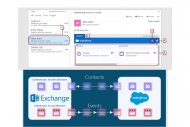 Salesforce s'int�gre � la bo�te mail avec Lightning for Outlook