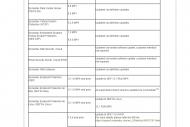 Des vuln�rabilit�s critiques dans 17 produits Symantec