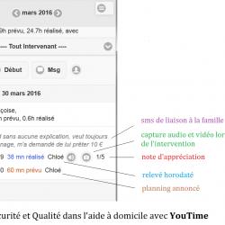 Sécurité et Qualité dans l'aide à domicile avec YouTime