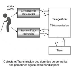 Plainte CNIL 16010396 AiderNosParents c/ EDENRED, le Département de Paris et ses Services d'aide