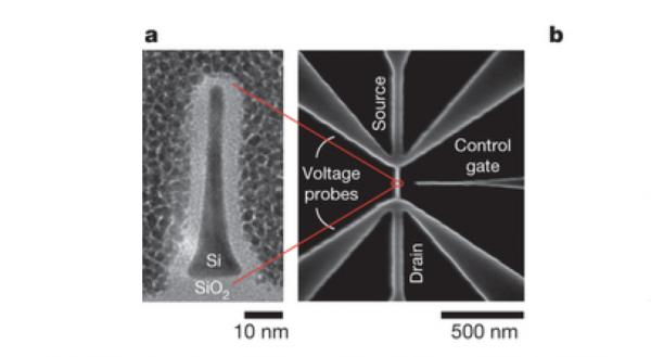 Des chercheurs travaillent sur un substrat compos� de mol�cules m�tal-oxyde qui peuvent agir en tant que composant flash.