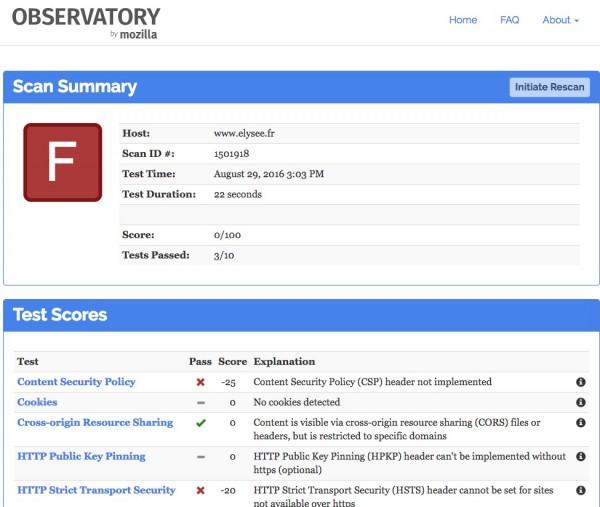 Mozilla Dubbed Observatory v�rifie que les m�canismes de s�curit� disponibles sont pr�sents et bien configur�s sur un site web.