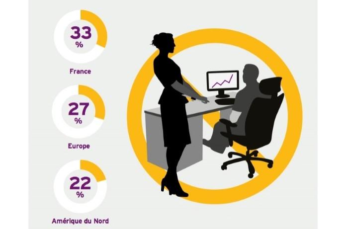 Valeur des données : deux tiers des entreprises ignorent comment l'exploiter