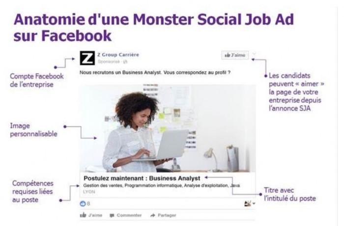 Monster pousse les annonces de recrutement sur les profils Facebook adaptés