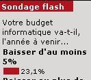 Sondage flash : le budget informatique attendu globalement stable