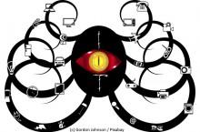 Cybersécurité : la vulnérabilité IoT reste peu traitée