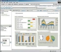Crystal Reports 10 plus souple pour la mise en forme des rapports - Crystal Reports version 10. - Business Objets