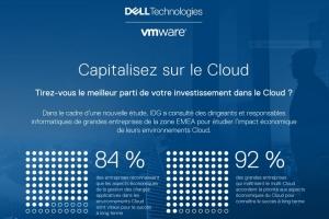 Capitalisez sur le Cloud: impact économique du cloud