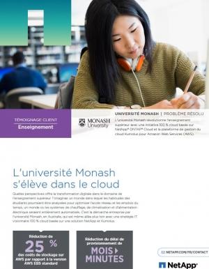 L'université Monash s'élève dans le cloud