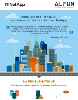 Alfun : l'expert IT et Cloud modernise son data avec NetApp