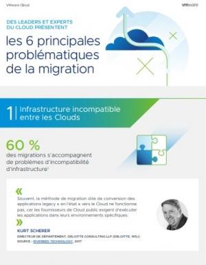 Avis d'experts : Les 6 principales probl�matiques de la migration vers le cloud