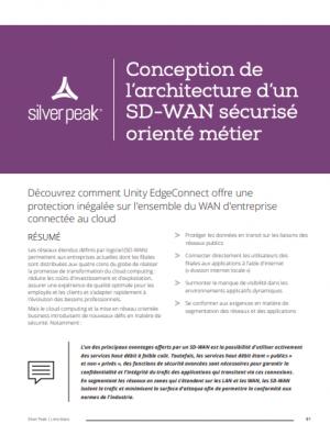 Conception de l'architecture d'un SD-WAN sécurisé