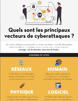 Infographie : Quels sont les principaux vecteurs de cyberattaques ?