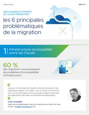 Les 6 principales probl�matiques de la migration vers le Cloud