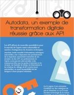 Infographie : Autodata, un exemple de transformation digitale réussie grâce aux API
