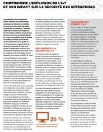 Comprendre l'explosion de l'IoT et son impact sur la sécurité des entreprises
