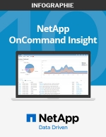 10 bonnes raisons d'adopter NetApp OnCommand Insight
