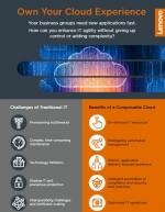Votre propre voie vers l'agilité du Cloud