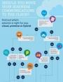 Infographie : Ne devriez-vous pas  changer vos communications vers le cloud ?