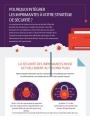 Infographie : Pourquoi intégrer les imprimantes à votre stratégie de sécurité