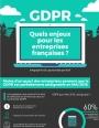 Infographie GDPR : Quels enjeux pour les entreprises françaises ?