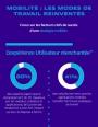 Infographie - Mobilité : les modes de travail réinventés