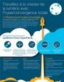 Infographie : Les cinq atouts clés de l'hyperconvergence