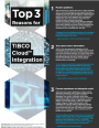 3 raisons pour choisir TIBCO Cloud IntégrationTM