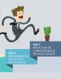 Rationnalisez votre environnement IT grâce à la gestion du portefeuille applicatif