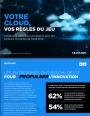 Guide : construire son cloud d'entreprise avec des solutions innovantes de cloud privé
