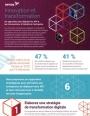 Six approches pour déployer les API et les microservices à l'échelle de l'entreprise