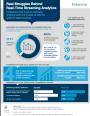 Infographie : Les chiffres clés des plateformes d'analyse en temps réel