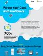 Investissez dans le cloud et la transformation digitale