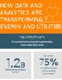 Enjeux et perspectives de la digitalisation des secteurs de l'énergie et des services
