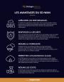 Infographie : pourquoi passer au SD-WAN ?