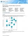 IDC FutureScape : Transformation numérique mondiale