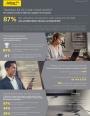 Travail flexible : le choix d'un équipement adapté pour améliorer la productivité