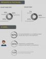 Infographie : Le travail flexible, une nouvelle norme ?