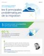 Les 6 principales problématiques de la migration vers le Cloud