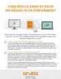 5 astuces pour améliorer les performances de votre réseau grâce à la gestion dans le cloud