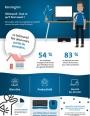 Infographie : Comment mettre en place un t�l�travail efficace ?
