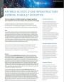 Cas d'usage : Kayrros s'appuie sur Platform Equinix et Iguane Solutions pour moderniser son infrastructure