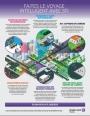 La technologie au service de la mobilité et de la sécurité sur la route