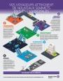 Infographie : Améliorer l'expérience des passagers en 5 étapes