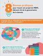 Infographie : 8 bonnes pratiques pour r�ussir son projet de MDM