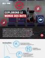 Infographie : D�couvrir le monde des bots