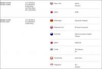 Une solutions pour  surfer avec l'iPhone 5 sur la 4G française ?