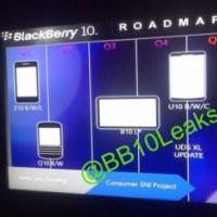 Fuite sur la feuille de route produits de BlackBerry