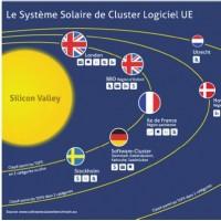 Les éditeurs de logiciels européens en orbite autour de la Silicon Valley, selon l'étude de l'Institut Fraunhofer (cliquer sur l'image)
