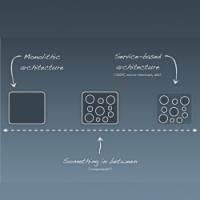7 - Architecture microservices : vers une évolution d'un modèle de développement